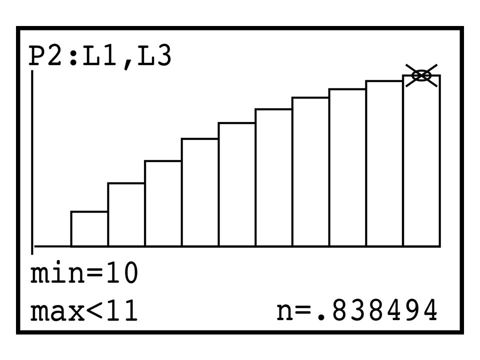 To plot the cumulative distribution histogram, first specify the window: X[0.11]1 and Y[-3,1]1 Then deselect Plot1 and define Plot2 to be a histogram with Xlist: L1 and Freq: L3 Press GRAPH